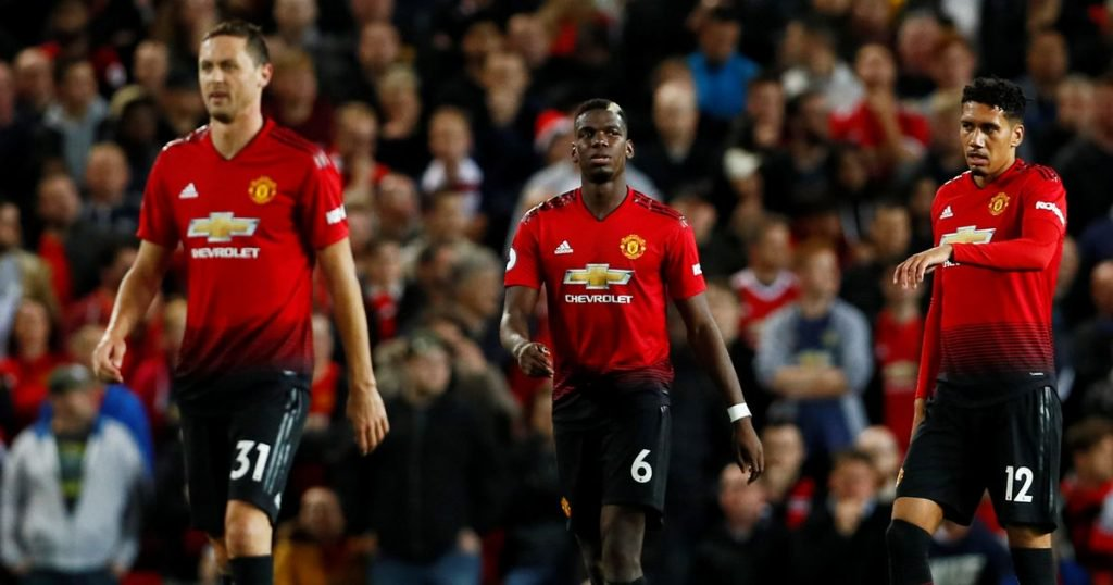 Champions League: Manchester United set to slash players' wages after missing out