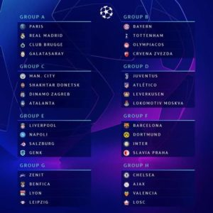 UEFA Champions League: Draws for 2019/2020 Season now out