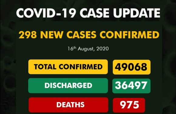 COVID-19: Nigeria now has over 49,000 confirmed cases