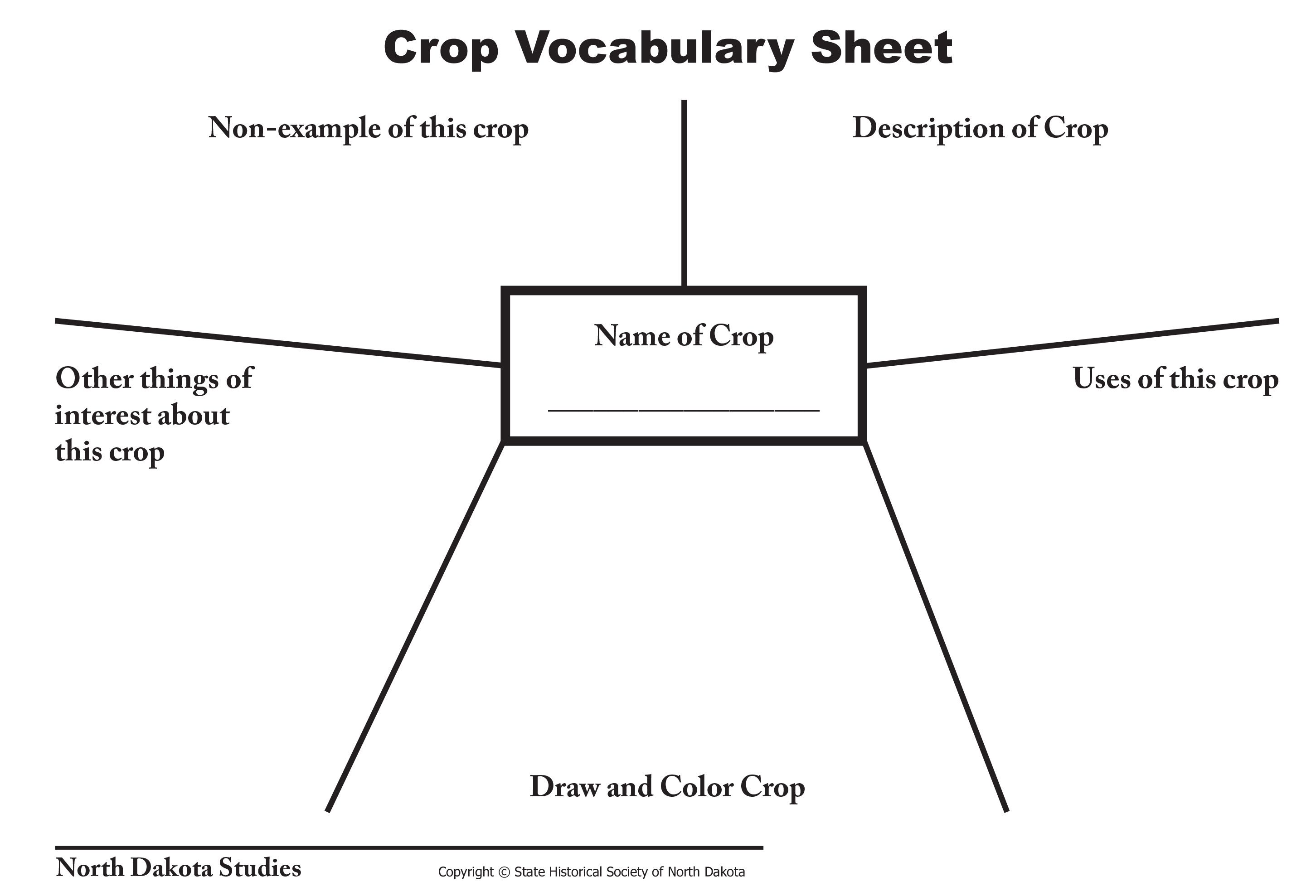 Early Agriculture Worksheet