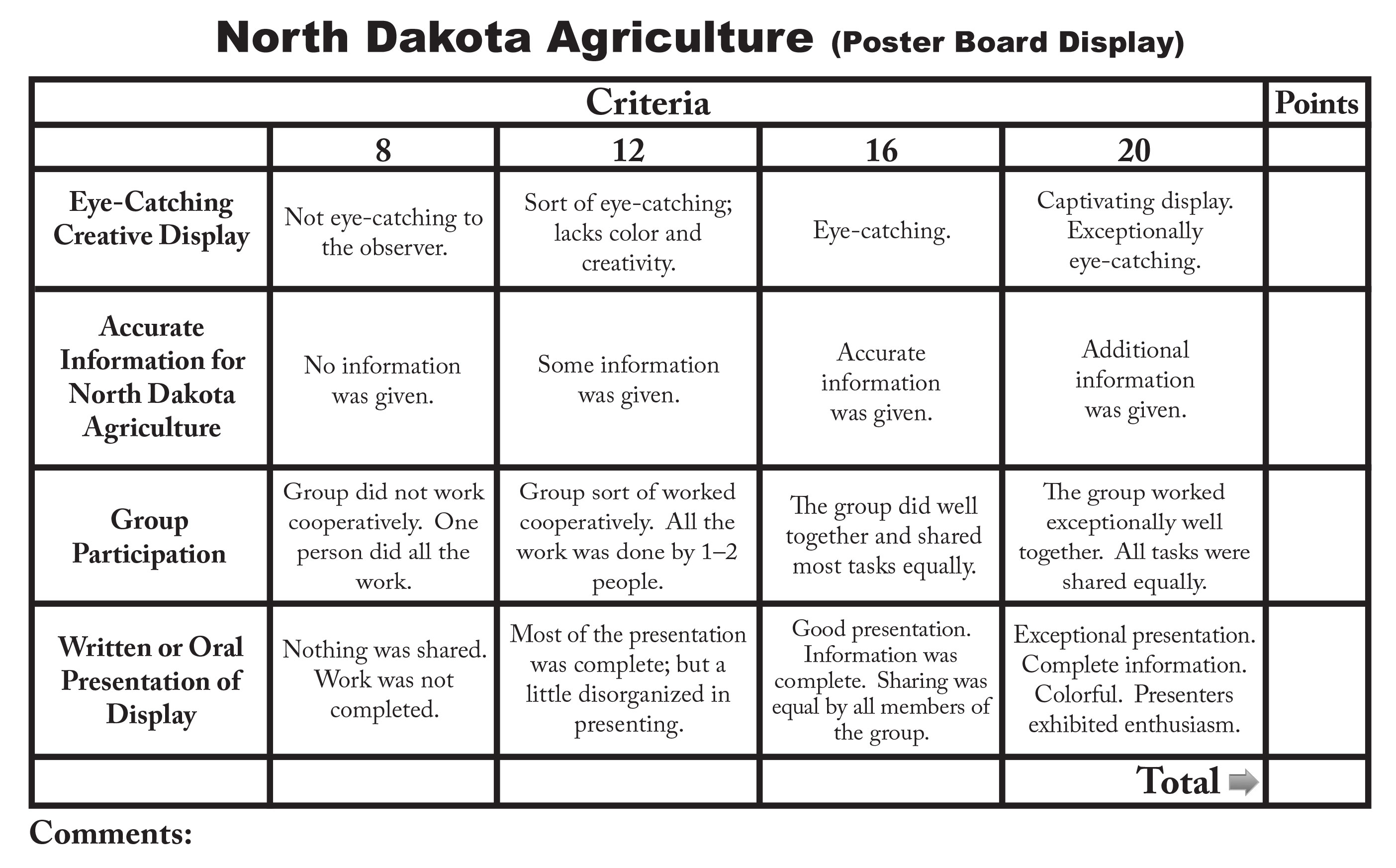 Nd Agriculture