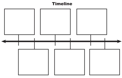 small resolution of have students create a timeline on the changes in machinery from the beginning of farming in north dakota until the present examples could include farming