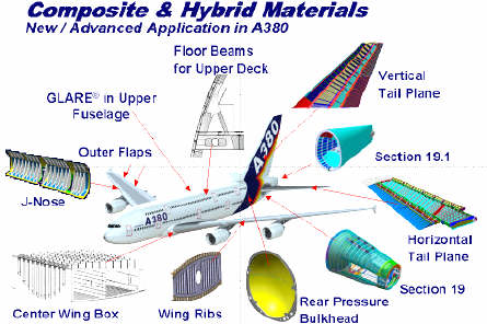 airplane wing parts diagram ocean breaker time- and cost-effective testing of cfrp components by ut multisensor techniques