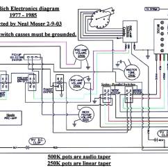 Electric Guitar Pickup Wiring Diagram Double Dimmer Switch Sg Free Download Schematic Gio Diagrambc Rich Diagrams Tm Schwabenschamanen De