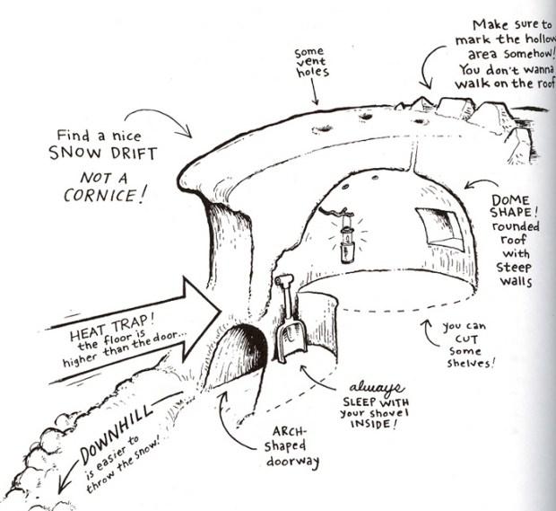 Snow cave diagram