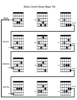 Block Chord Diagram