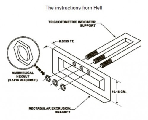 diagram of paper making process 2009 yamaha raptor 700r wiring assembly instructions from hell - neatorama