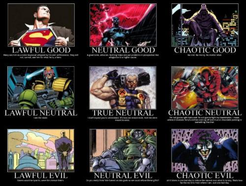 Superhero Alignment Spectrum Chart Neatorama