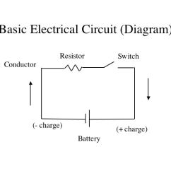 How To Draw A Flow Net Diagram 1965 Ford Mustang Headlight Wiring Tech Lesson 11-5a: Electricity And Circuits