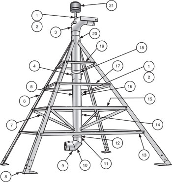 Drawing Center Pivot Irrigation Systems Sketch Coloring Page