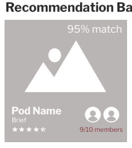 Recommendation match percentage