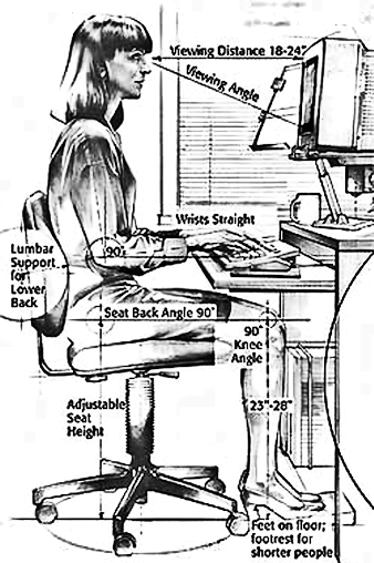 Sitting Ergonomics  Tips For Reducing Pain  Improving
