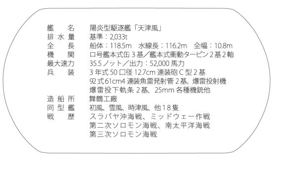 天津風1944裏面
