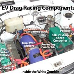 Shunt Wiring Diagram Of Human Nail National Electric Drag Racing Association - Build An Ev Racer
