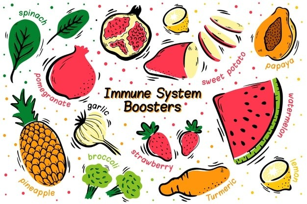 natural immunity boosters