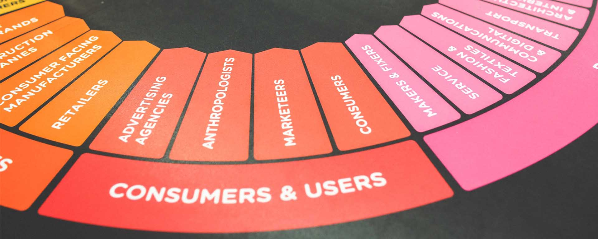 User Acquisition Costs