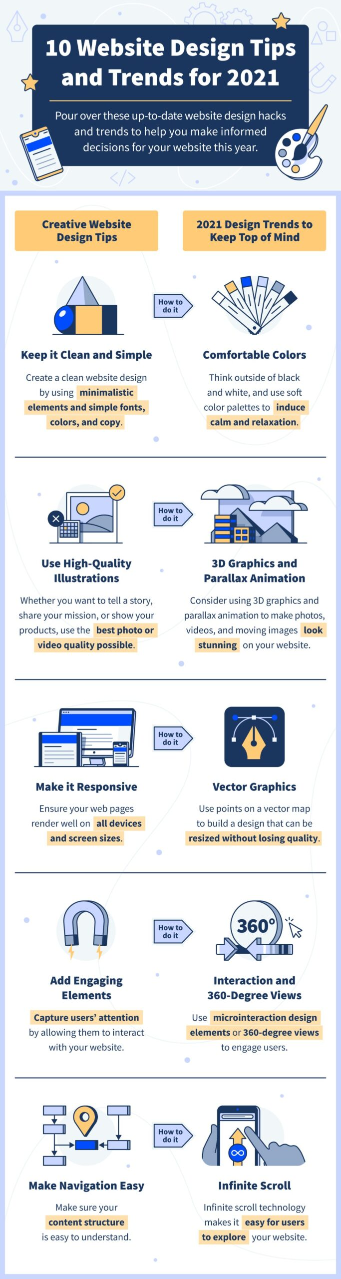 10 Website Design Tips and Trends for 2021