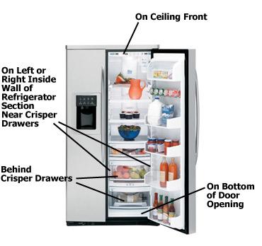 Amana Refrigerator Wiring Diagram Applianceserialnumberbreakdown