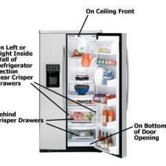 Jenn Air Refrigerator Parts Diagram Rosemount 4 Wire Rtd Wiring Applianceserialnumberbreakdown