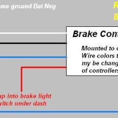 Trailer Light Wiring Diagram Uml Structure Brake Controller Operation