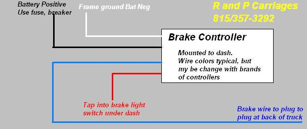 4 way trailer wiring diagram 3 lighting circuit brake controller operation