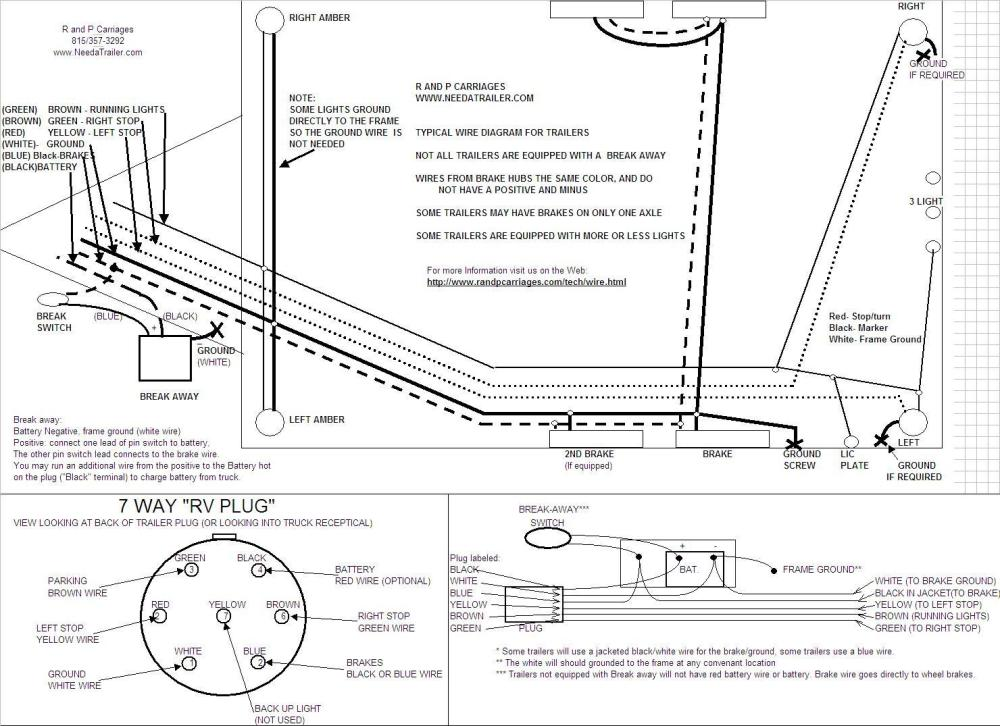 medium resolution of brake controller installation instructions7 way wiring diagram