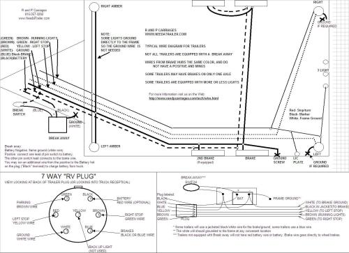 small resolution of brake controller installation instructions7 way wiring diagram