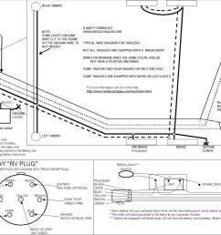 wiring diagram pollak 32237 wiring library universal 7 prong trailer wiring diagram pollak 6 pin wiring [ 1480 x 1075 Pixel ]