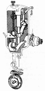 Manual for Singer 221K Featherweight Part Four
