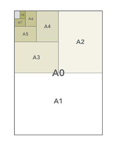 Standard international paper sizes also size guidelines neenah rh neenahpaper