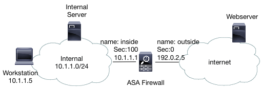 Cisco ASA edge firewall