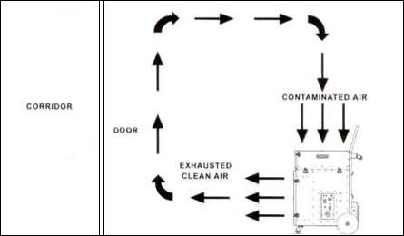 Wiring Diagram Hepa 1000 Air Scrubber : 37 Wiring Diagram