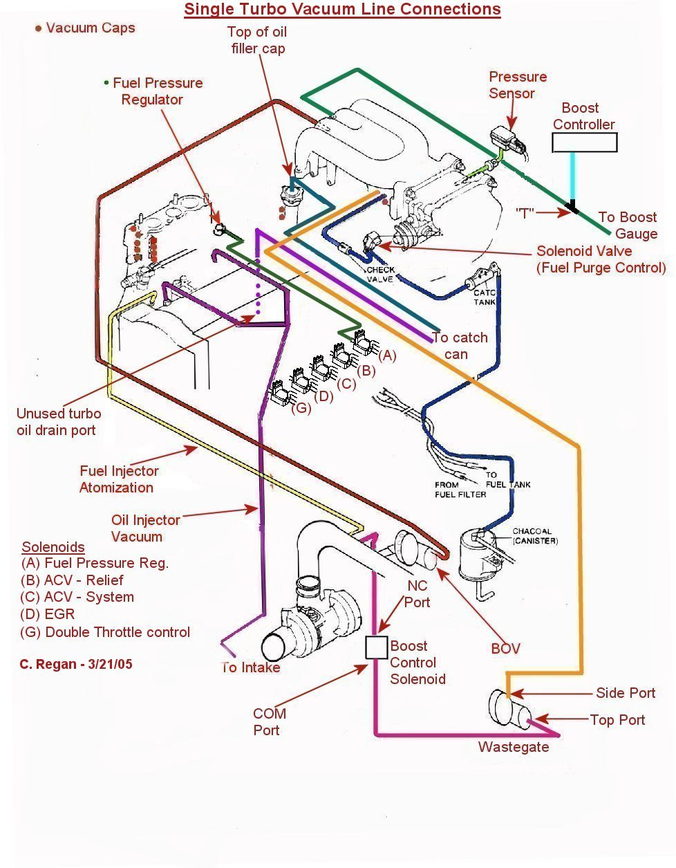 medium resolution of rx7 ca wiring diagram