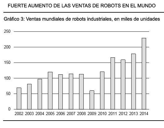 negocios_magazine_ventas-robot