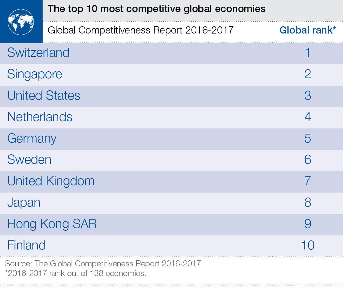 negocios_magazine_competitividad2