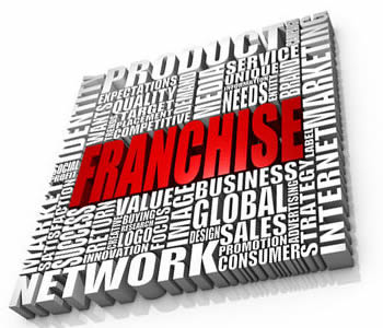 Fees and Charges Assosiated with a Franchise Operation