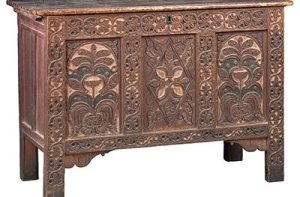 Editor's Miscellany: Four Centuries of Massachusetts Furniture