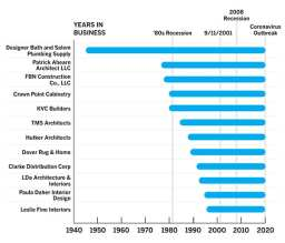 Industry Timeline_for web_600