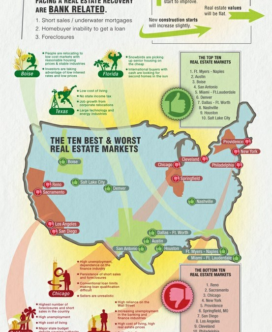 2012 Real Estate Predictions from the Pro's