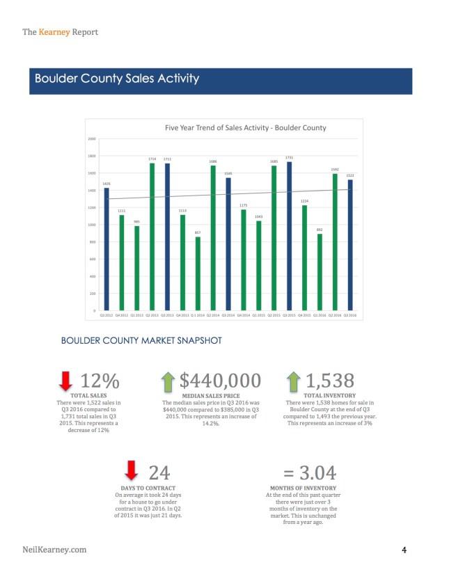 Boulder County 3rd Quarter Statistics