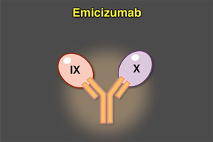 Image result for EMICIZUMAB