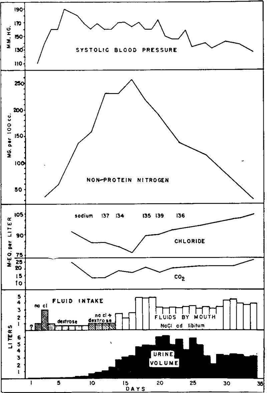 medium resolution of figure 3 essential data in case 7