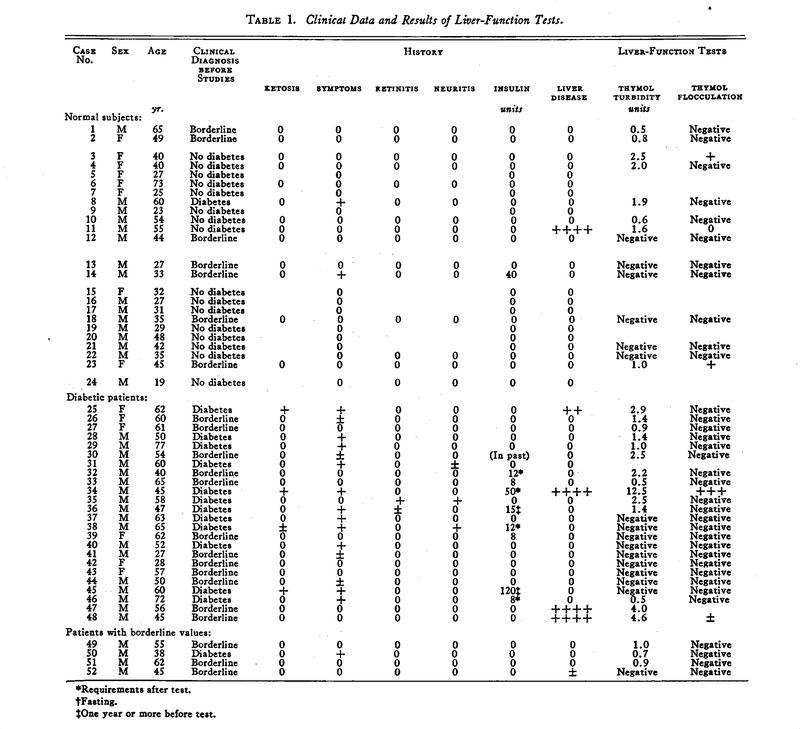 Serum Phosphorus and Potassium Levels after Intravenous