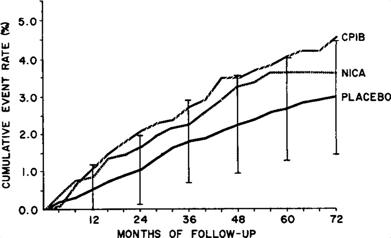Gallbladder Disease as a Side Effect of Drugs Influencing