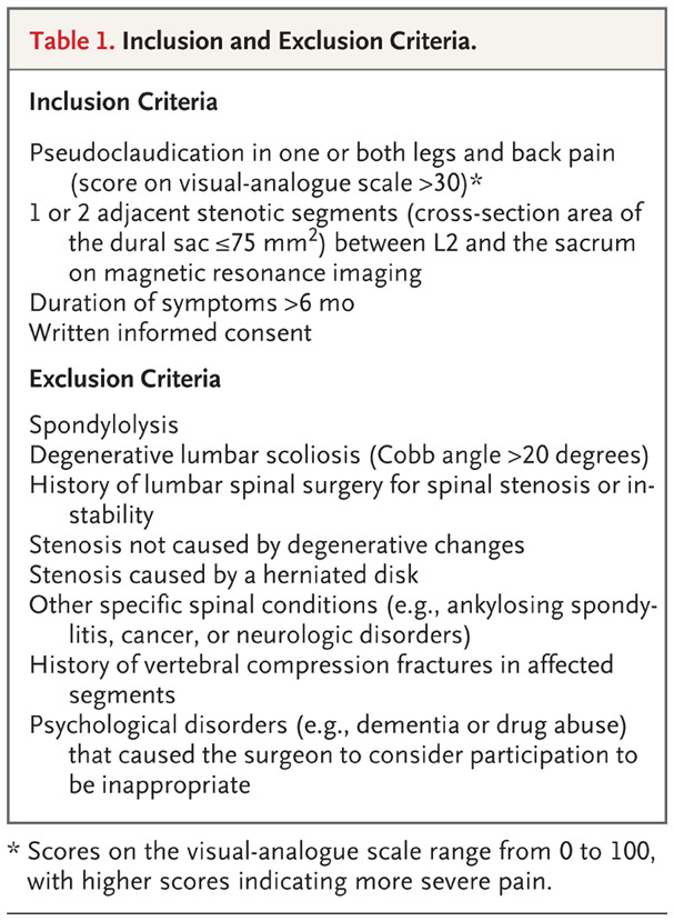 A Randomized Controlled Trial Of Fusion Surgery For Lumbar Spinal