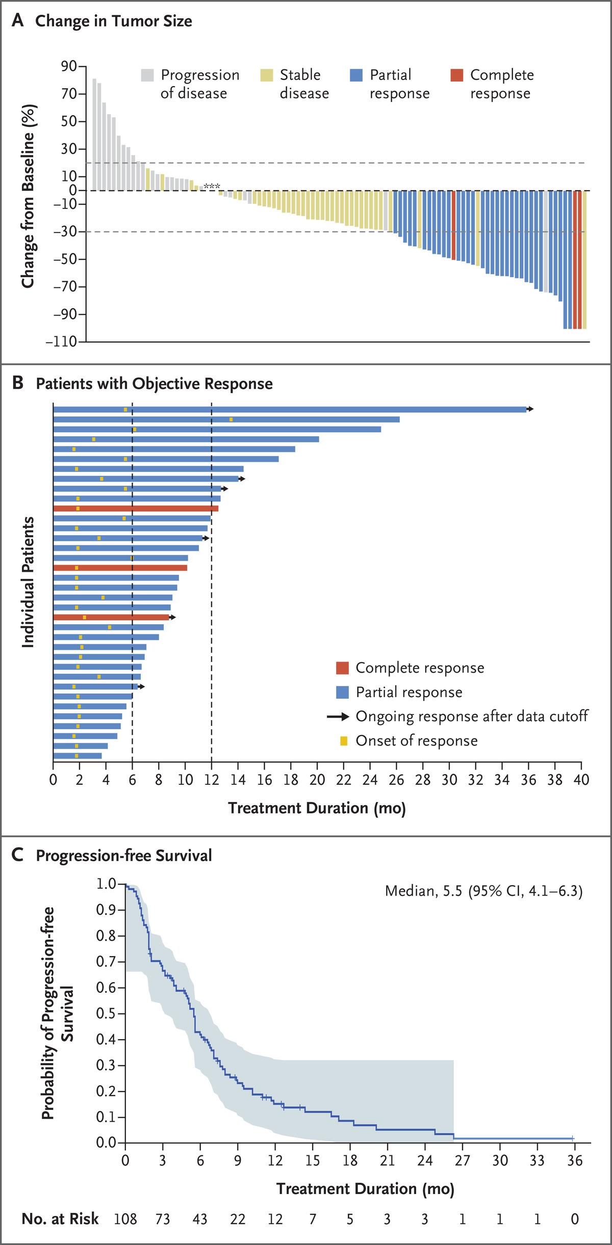 Sacituzumab Govitecan-hziy in Refractory Metastatic Triple ...