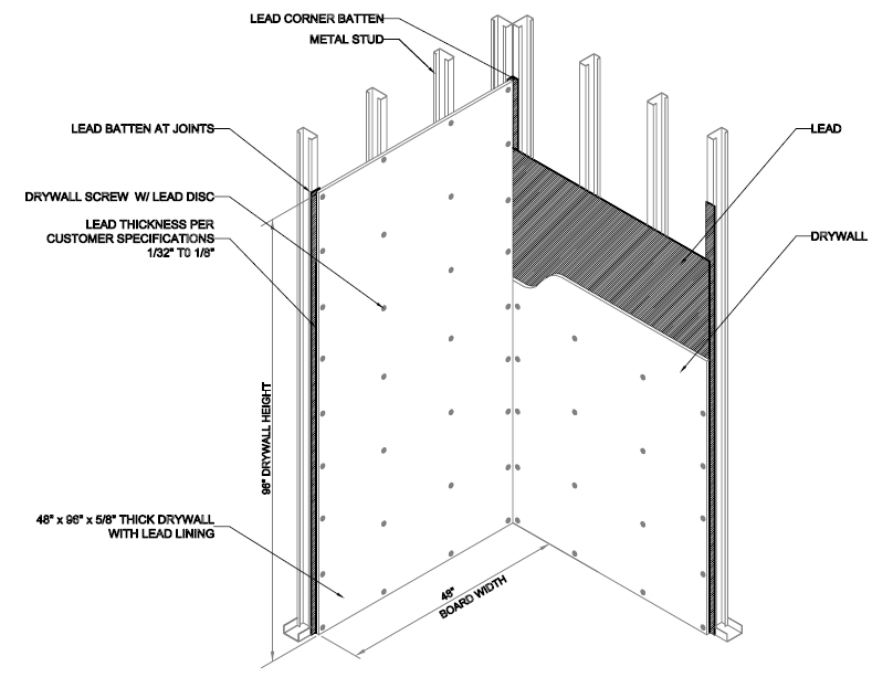 LeadLined Drywall  Plywood Medical Construction NELCO