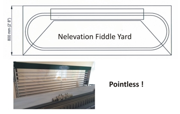 Diagram of the space saving Nelevator model railway fiddle yard