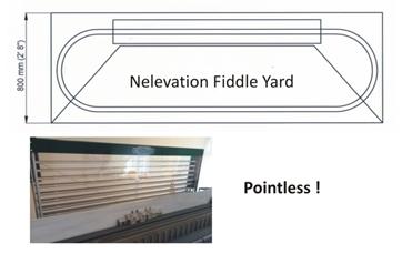 Diagram of the space saving Nelevator model railway fiddle yard