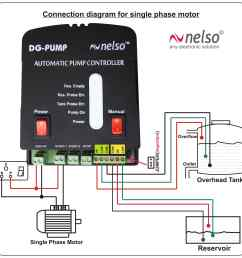 4 5 single three phase pump controller for any motor [ 2293 x 2274 Pixel ]